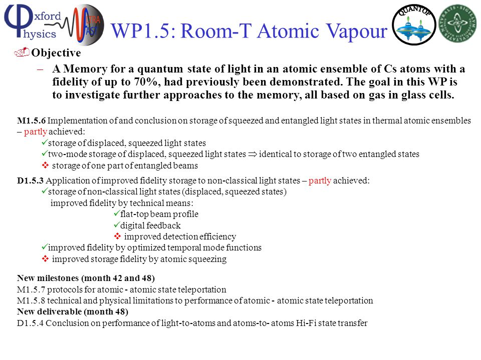 WP1.5: Room-T Atomic Vapour.Objective –A Memory for a quantum state of light in an atomic ensemble of Cs atoms with a fidelity of up to 70%, had previ