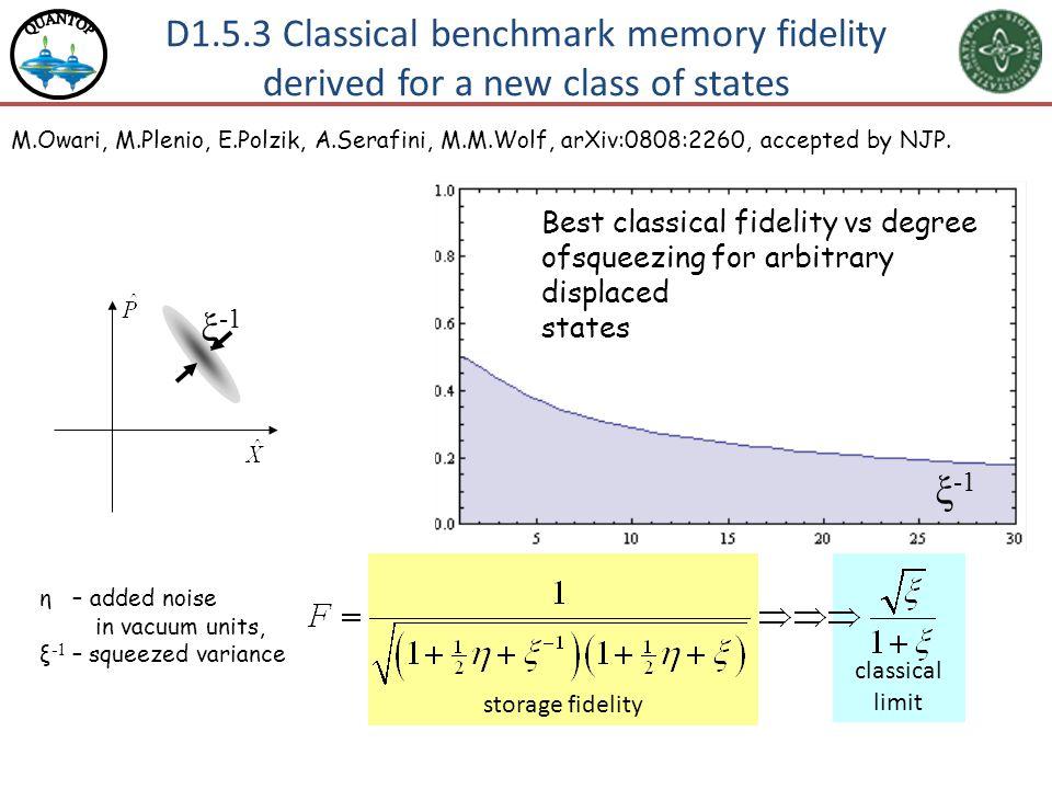 storage fidelity classical limit M.Owari, M.Plenio, E.Polzik, A.Serafini, M.M.Wolf, arXiv:0808:2260, accepted by NJP. η – added noise in vacuum units,