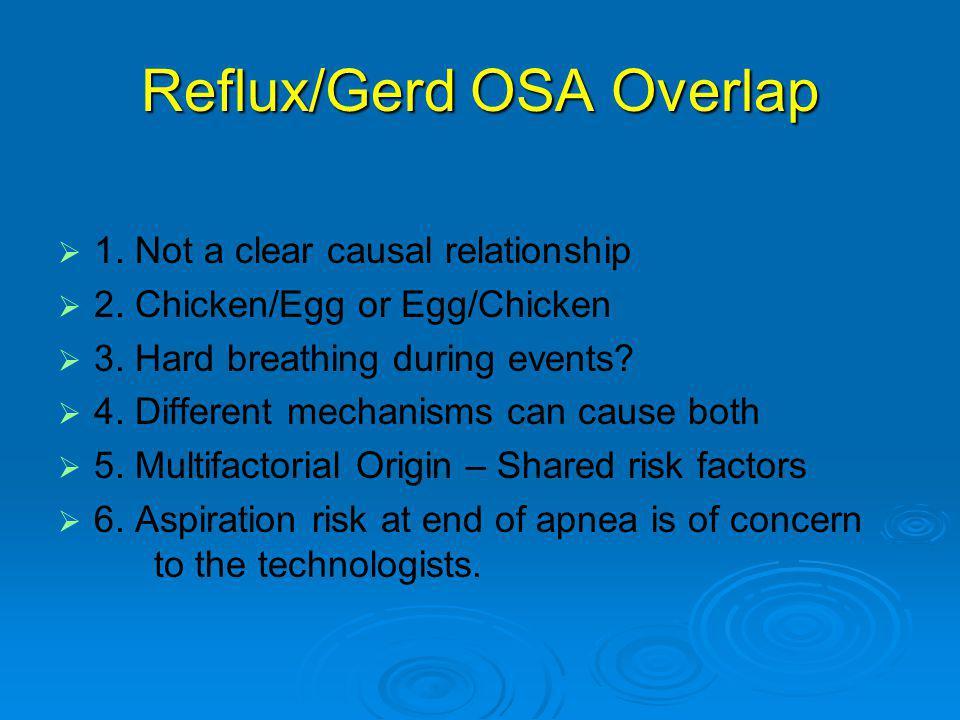 Reflux/Gerd OSA Overlap   1.Not a clear causal relationship   2.