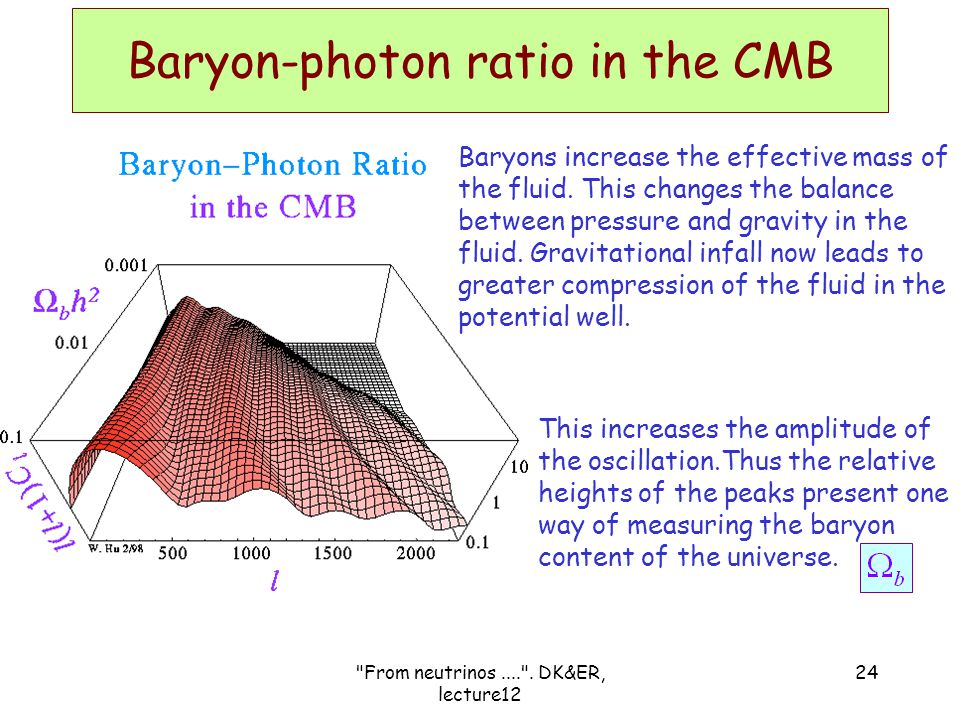 Baryon-photon ratio in the CMB From neutrinos.... .