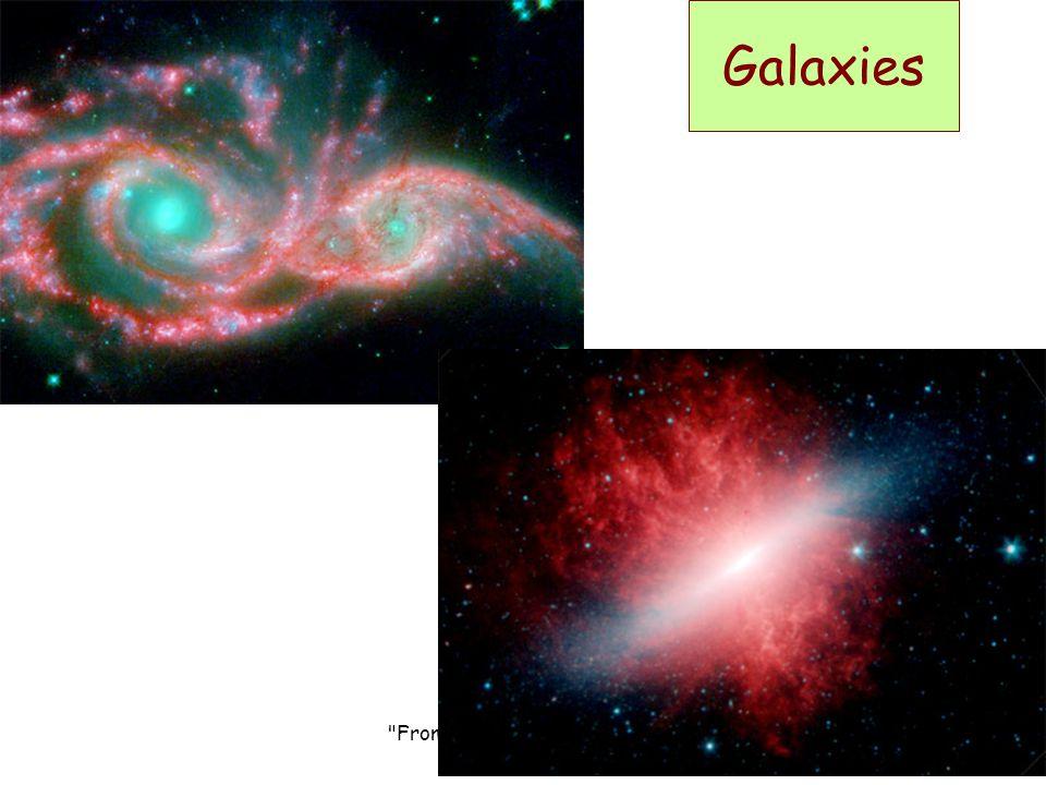 Galaxies From neutrinos.... .