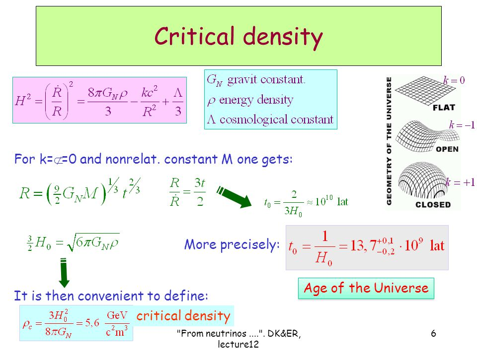 From neutrinos.... . DK&ER, lecture12 6 Critical density For k= Λ =0 and nonrelat.
