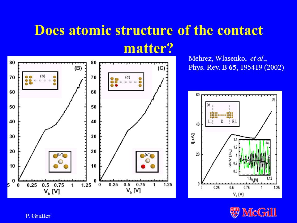 P.Grutter Comparison of Experimental and Modeling Results Mehrez, Wlasenko, et al., Phys.