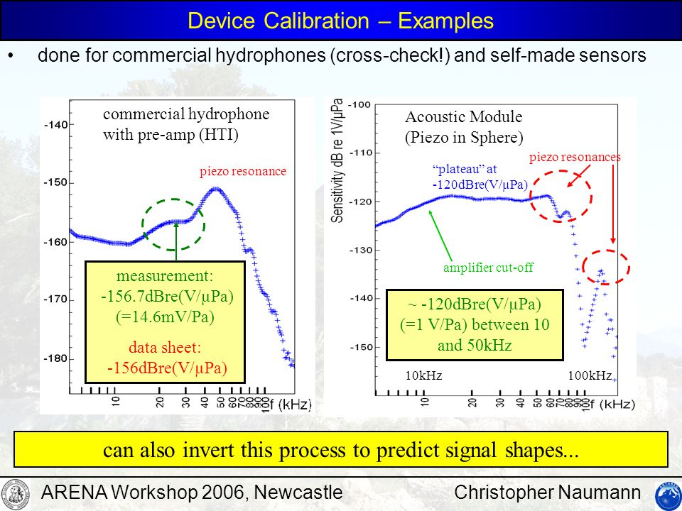 Christopher NaumannARENA Workshop 2006, Newcastle Device Calibration – Examples done for commercial hydrophones (cross-check!) and self-made sensors can also invert this process to predict signal shapes...