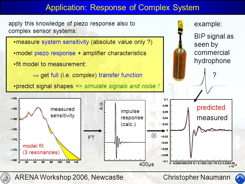 Christopher NaumannARENA Workshop 2006, Newcastle predicted measured sensitivity Application: Response of Complex System measure system sensitivity (absolute value only ?) model piezo response + amplifier characteristics fit model to measurement:  get full (i.e.