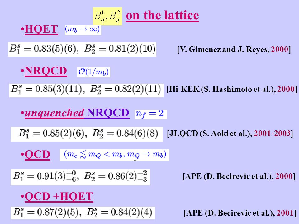 on the lattice HQET NRQCD unquenched NRQCD QCD QCD +HQET [V.