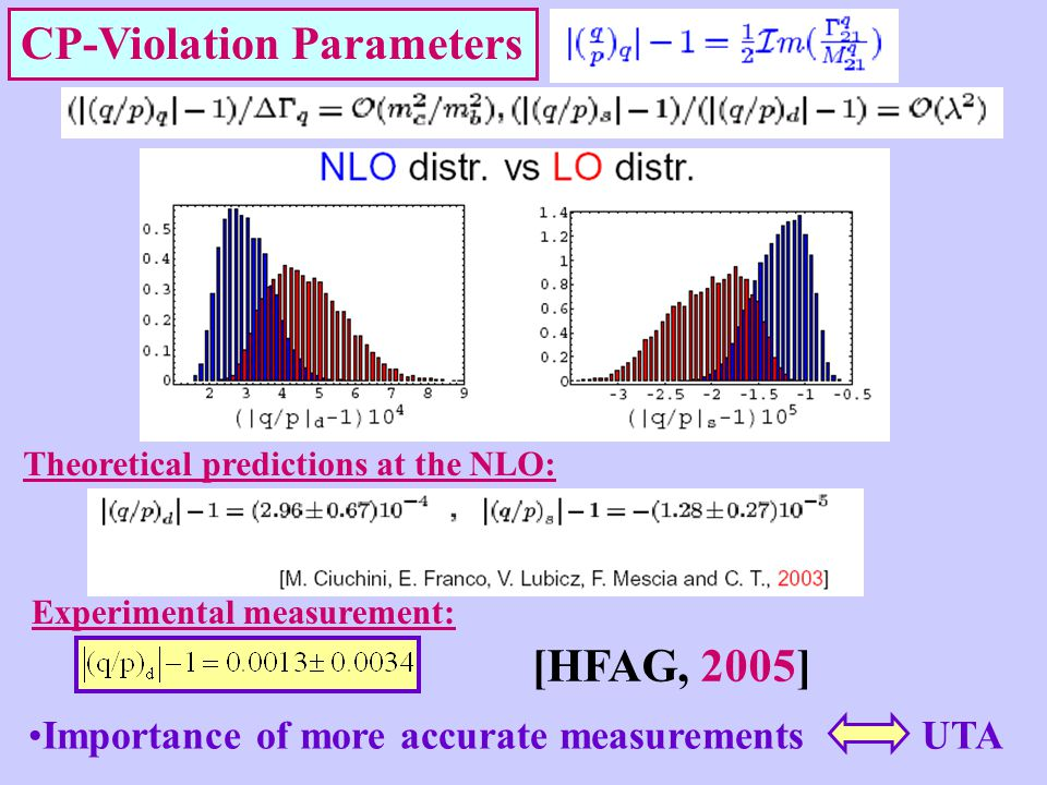 CP-Violation Parameters Theoretical predictions at the NLO: Experimental measurement: Importance of more accurate measurements UTA [HFAG, 2005]