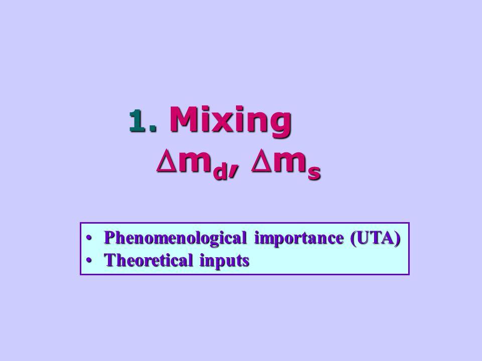 Unitarity Triangle Analysis [HFAG 2005]