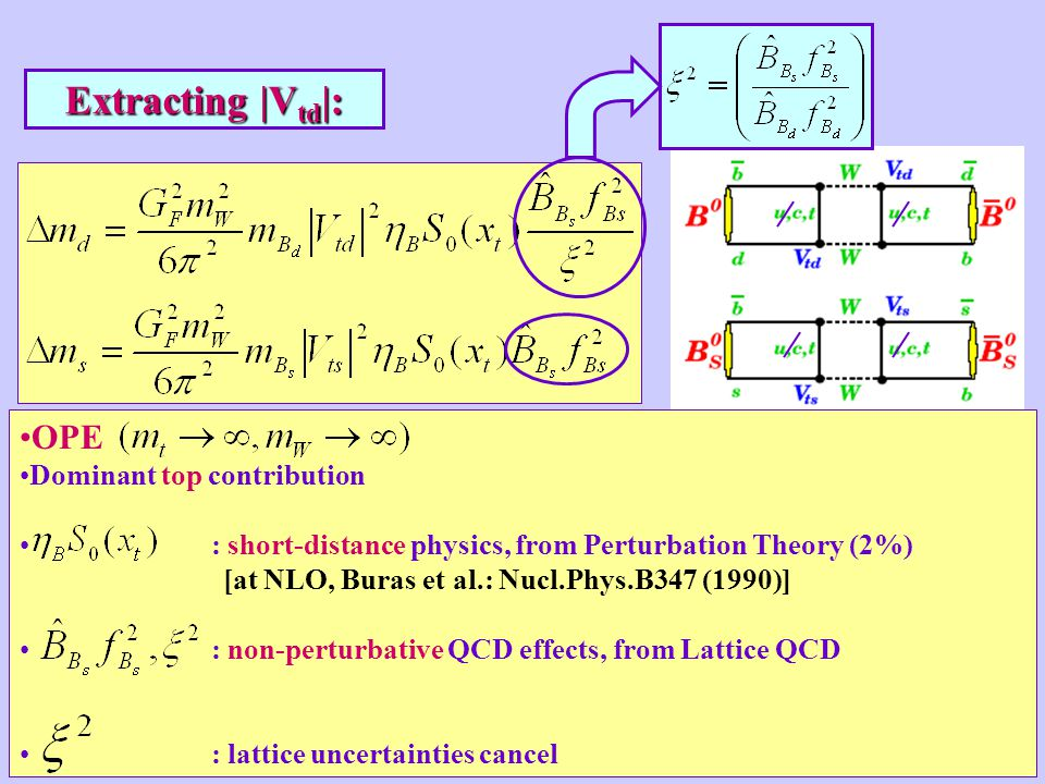 Extracting |V td |: OPE Dominant top contribution : short-distance physics, from Perturbation Theory (2%) [at NLO, Buras et al.: Nucl.Phys.B347 (1990)] : non-perturbative QCD effects, from Lattice QCD : lattice uncertainties cancel