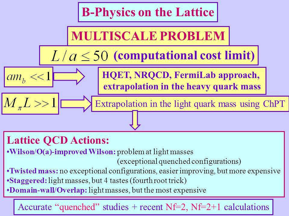 on the lattice HQET NRQCD unquenched NRQCD QCD QCD +HQET [V.
