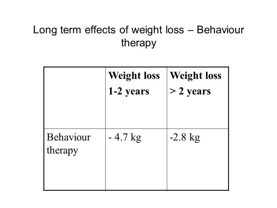 Long term effects of weight loss – Behaviour therapy Weight loss 1-2 years Weight loss > 2 years Behaviour therapy - 4.7 kg-2.8 kg