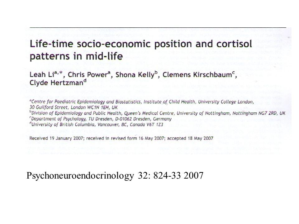 Psychoneuroendocrinology 32: 824-33 2007