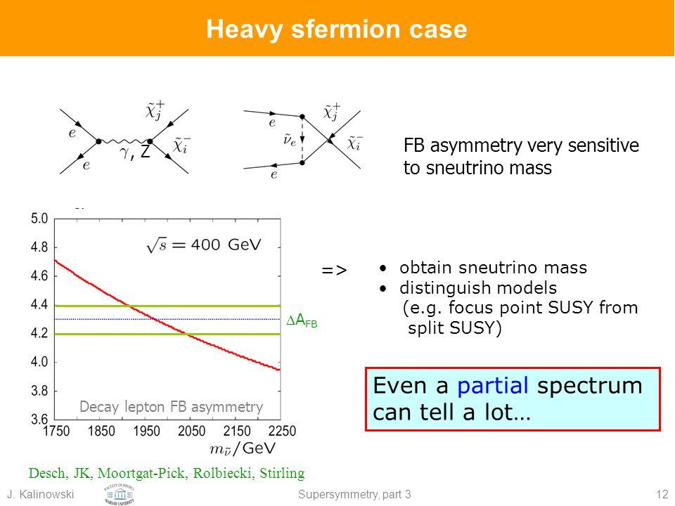 J. KalinowskiSupersymmetry, part 312 Heavy sfermion case FB asymmetry very sensitive to sneutrino mass, Z Desch, JK, Moortgat-Pick, Rolbiecki, Stirlin