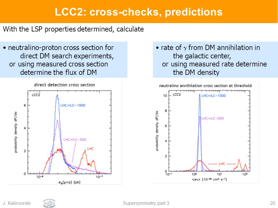 J. KalinowskiSupersymmetry, part 320 LCC2: cross-checks, predictions rate of  from DM annihilation in the galactic center, or using measured rate det