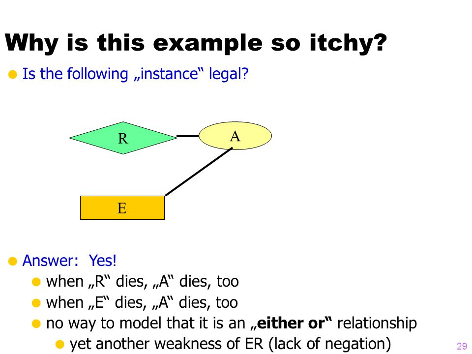"Why is this example so itchy. 29  Is the following ""instance legal."