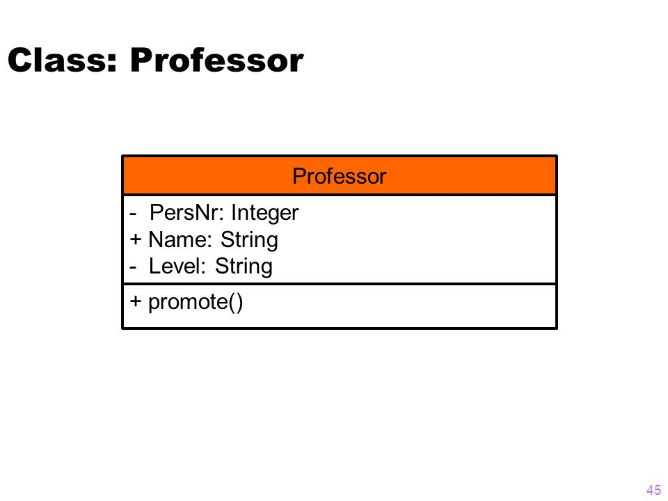 45 Class: Professor Professor - PersNr: Integer + Name: String - Level: String + promote()