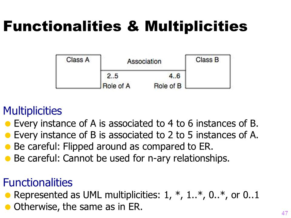 47 Functionalities & Multiplicities Multiplicities  Every instance of A is associated to 4 to 6 instances of B.