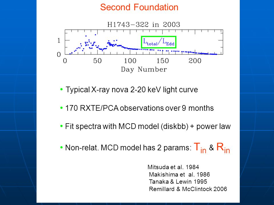 Typical X-ray nova 2-20 keV light curve 170 RXTE/PCA observations over 9 months Fit spectra with MCD model (diskbb) + power law Non-relat. MCD model h