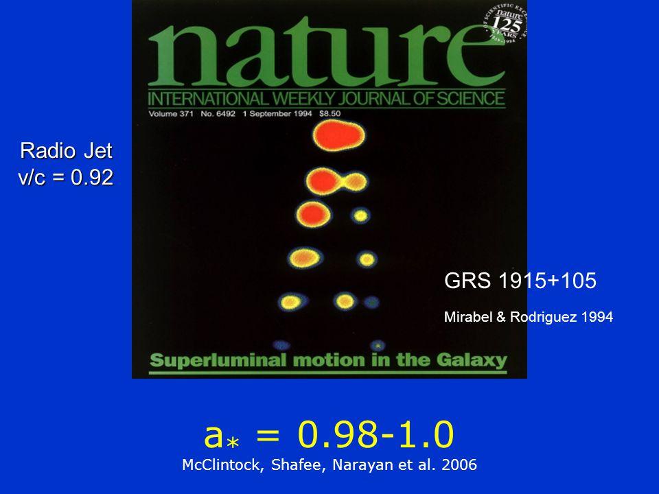 a * = 0.98-1.0 McClintock, Shafee, Narayan et al.
