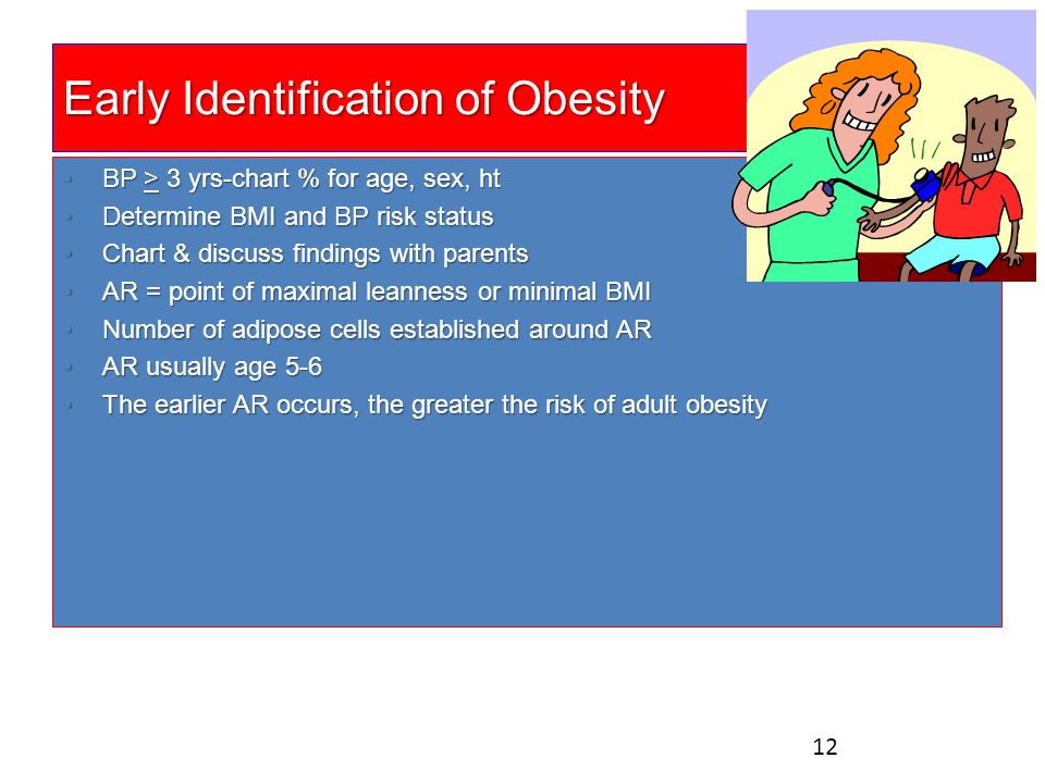 Early Identification of Obesity BP > 3 yrs-chart % for age, sex, htBP > 3 yrs-chart % for age, sex, ht Determine BMI and BP risk statusDetermine BMI and BP risk status Chart & discuss findings with parentsChart & discuss findings with parents AR = point of maximal leanness or minimal BMIAR = point of maximal leanness or minimal BMI Number of adipose cells established around ARNumber of adipose cells established around AR AR usually age 5-6AR usually age 5-6 The earlier AR occurs, the greater the risk of adult obesityThe earlier AR occurs, the greater the risk of adult obesity Skinner et al (2004).