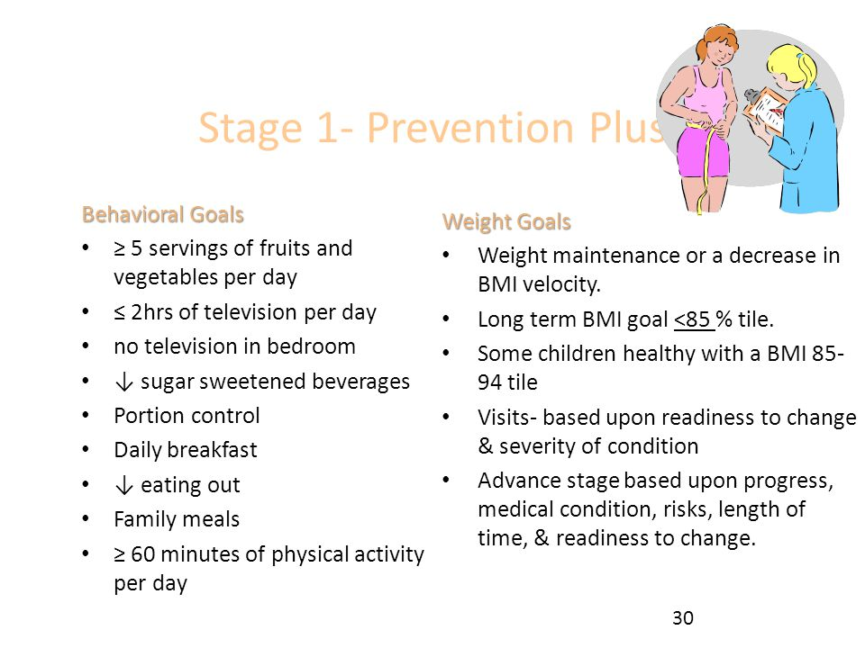 Stage 1- Prevention Plus Behavioral Goals ≥ 5 servings of fruits and vegetables per day ≤ 2hrs of television per day no television in bedroom ↓ sugar