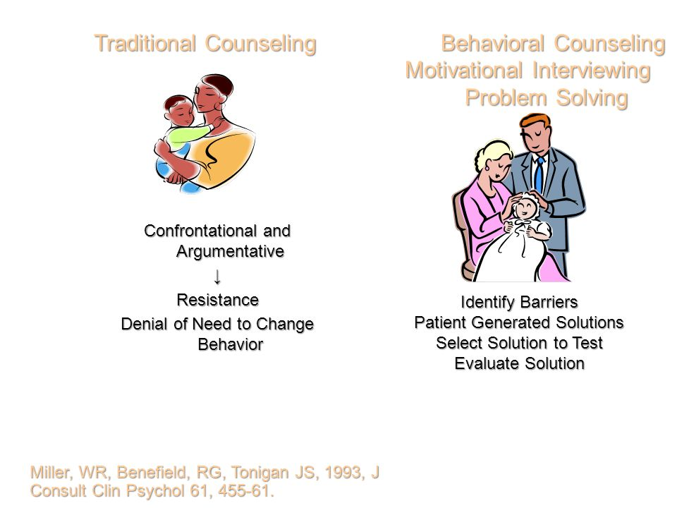 Traditional Counseling Behavioral Counseling Motivational Interviewing Problem Solving Confrontational and Argumentative ↓Resistance Denial of Need to Change Behavior Miller, WR, Benefield, RG, Tonigan JS, 1993, J Consult Clin Psychol 61, 455-61.