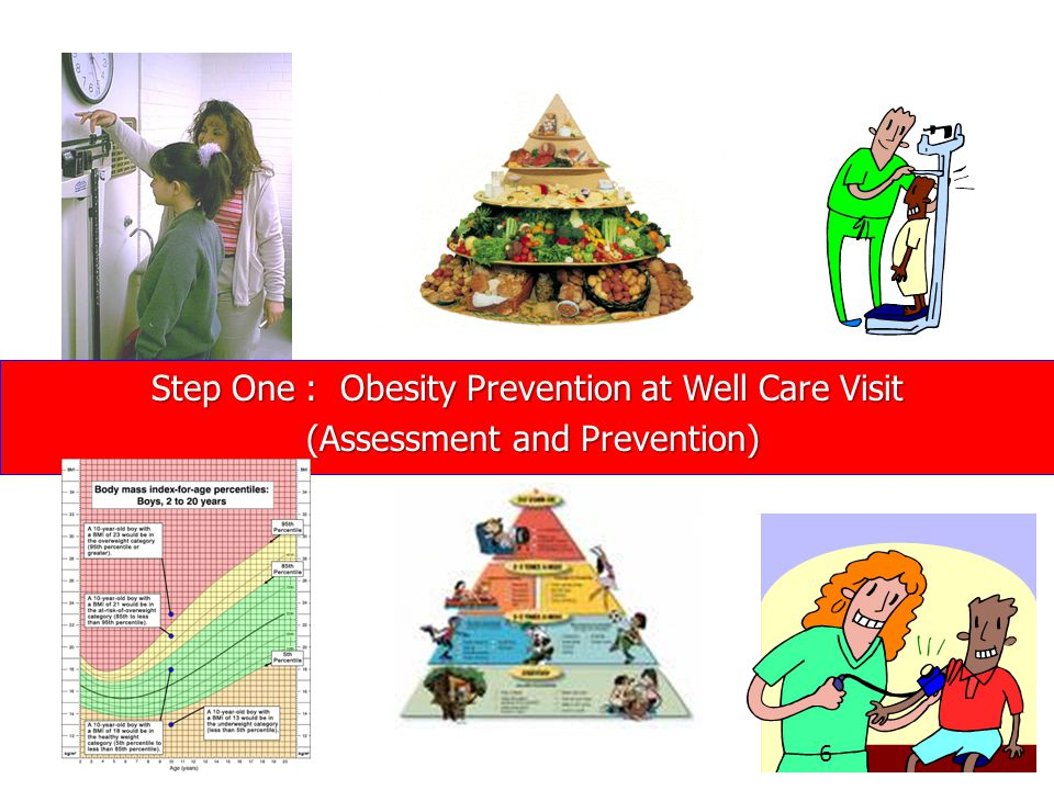 Step One : Obesity Prevention at Well Care Visit (Assessment and Prevention) (Assessment and Prevention) 6