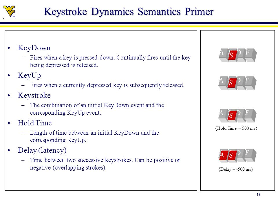 16 Keystroke Dynamics Semantics Primer KeyDown –Fires when a key is pressed down.