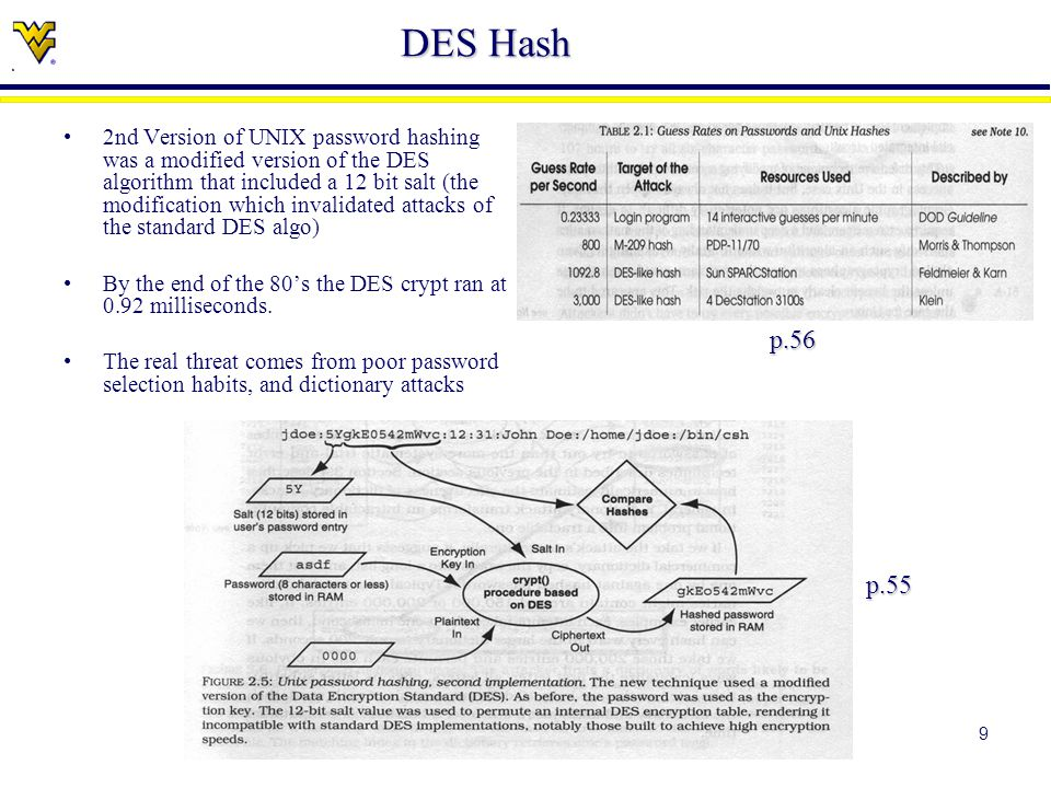 9 DES Hash 2nd Version of UNIX password hashing was a modified version of the DES algorithm that included a 12 bit salt (the modification which invalidated attacks of the standard DES algo) By the end of the 80's the DES crypt ran at 0.92 milliseconds.