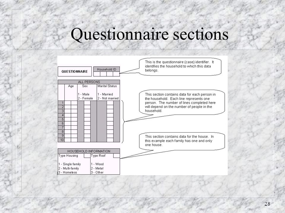 28 Questionnaire sections