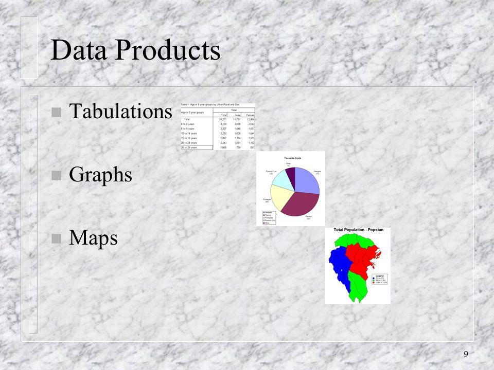 9 Data Products n Tabulations n Graphs n Maps