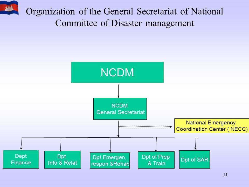 10 Organization of NCDM NCDM Cabinet NCDM Gen Secretariat DM working Group Of Ministries Audit Unit Provincial CDM District CDM Secretariat PCDM District Secretariat Commune CDM