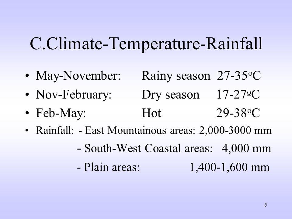5 C.Climate-Temperature-Rainfall May-November:Rainy season 27-35 o C Nov-February:Dry season 17-27 o C Feb-May:Hot 29-38 o C Rainfall: - East Mountainous areas: 2,000-3000 mm - South-West Coastal areas: 4,000 mm - Plain areas: 1,400-1,600 mm
