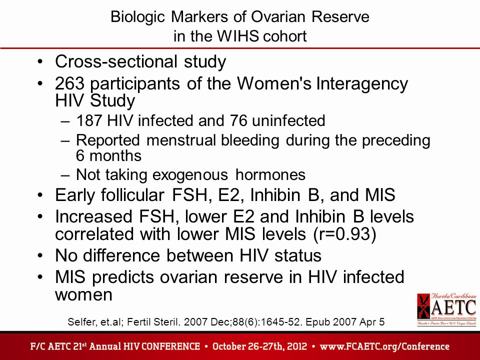 Biologic Markers of Ovarian Reserve in the WIHS cohort Cross-sectional study 263 participants of the Women s Interagency HIV Study –187 HIV infected and 76 uninfected –Reported menstrual bleeding during the preceding 6 months –Not taking exogenous hormones Early follicular FSH, E2, Inhibin B, and MIS Increased FSH, lower E2 and Inhibin B levels correlated with lower MIS levels (r=0.93) No difference between HIV status MIS predicts ovarian reserve in HIV infected women Selfer, et.al; Fertil Steril.