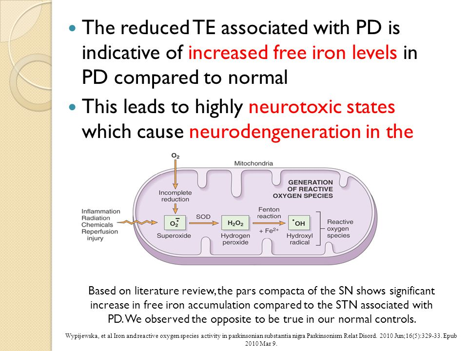 The reduced TE associated with PD is indicative of increased free iron levels in PD compared to normal This leads to highly neurotoxic states which ca