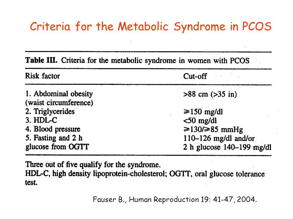 Fauser B., Human Reproduction 19: 41-47, 2004. Criteria for the Metabolic Syndrome in PCOS