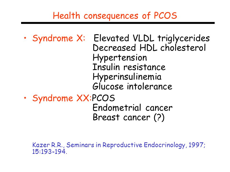 Health consequences of PCOS Syndrome X: Elevated VLDL triglycerides Decreased HDL cholesterol Hypertension Insulin resistance Hyperinsulinemia Glucose