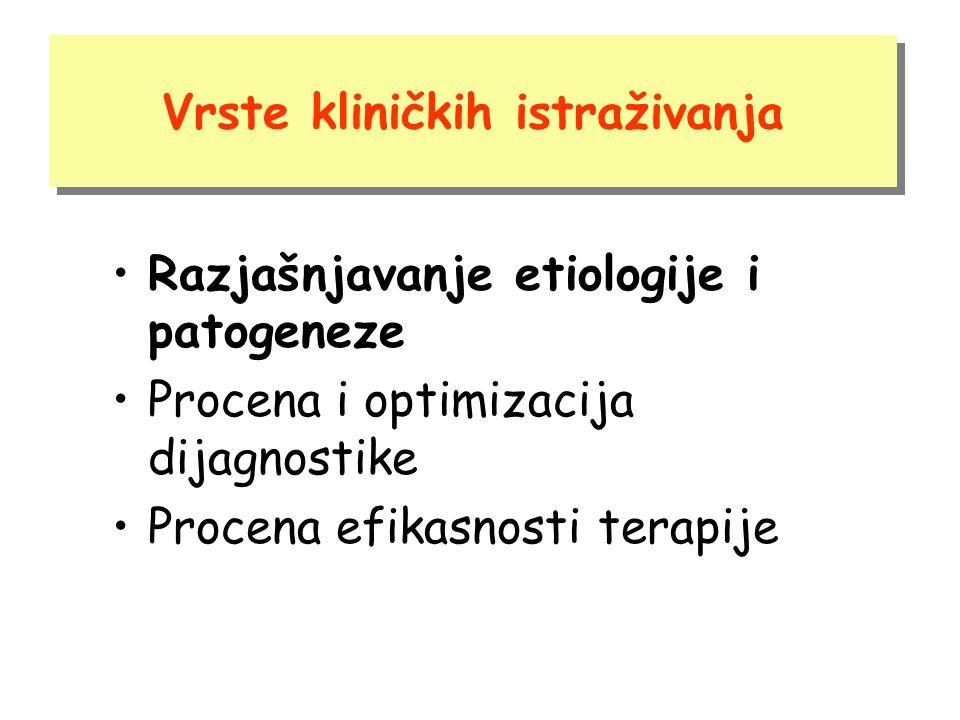 TESTOSTERONE (nmol/l) t (min) 0.1 0.2 0.4 Insulin (U/kg/h) 0 70 80 90 160 170 180 250 260 270 Micić D.
