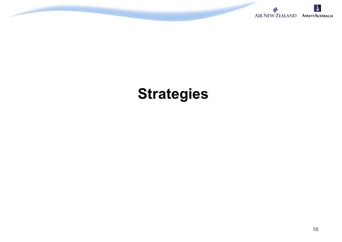 18 Strategies