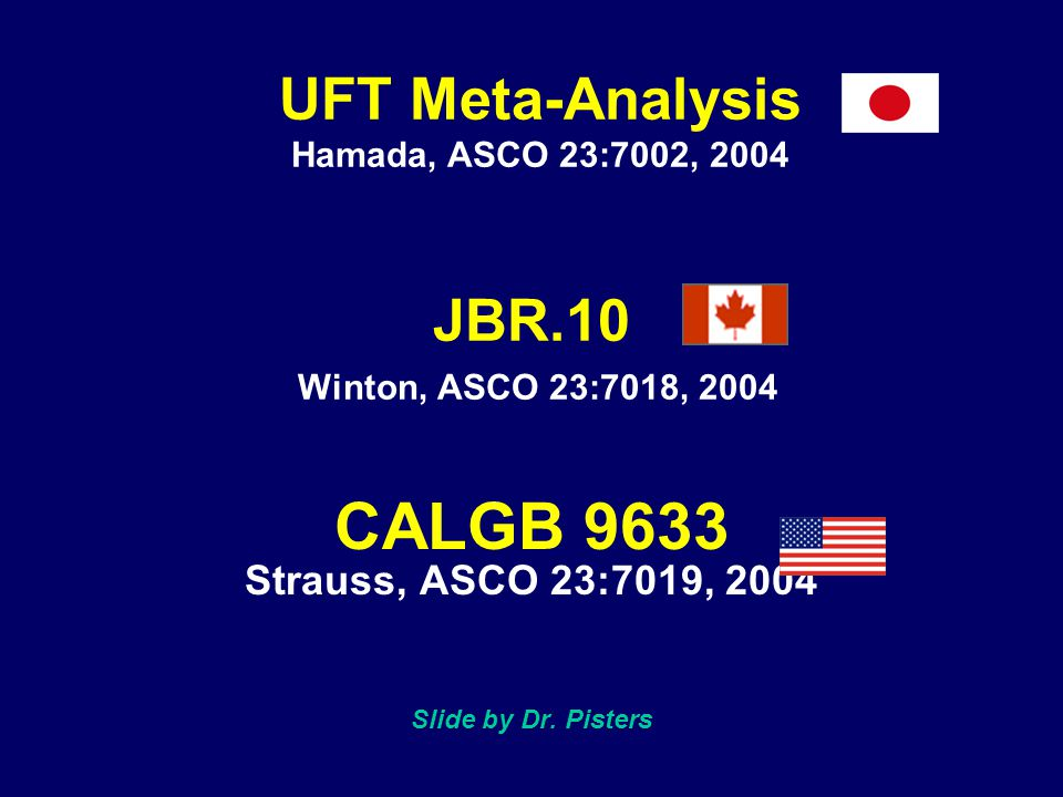 JBR.10 Winton, ASCO 23:7018, 2004 CALGB 9633 Strauss, ASCO 23:7019, 2004 Slide by Dr.
