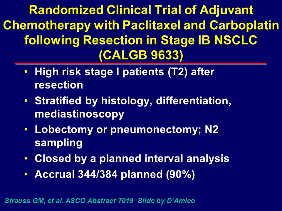 Randomized Clinical Trial of Adjuvant Chemotherapy with Paclitaxel and Carboplatin following Resection in Stage IB NSCLC (CALGB 9633) High risk stage I patients (T2) after resection Stratified by histology, differentiation, mediastinoscopy Lobectomy or pneumonectomy; N2 sampling Closed by a planned interval analysis Accrual 344/384 planned (90%) Strauss GM, et al.