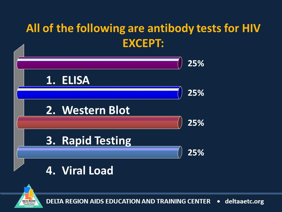 DELTA REGION AIDS EDUCATION AND TRAINING CENTER deltaaetc.org All of the following are antibody tests for HIV EXCEPT: 1.ELISA 2.Western Blot 3.Rapid Testing 4.Viral Load