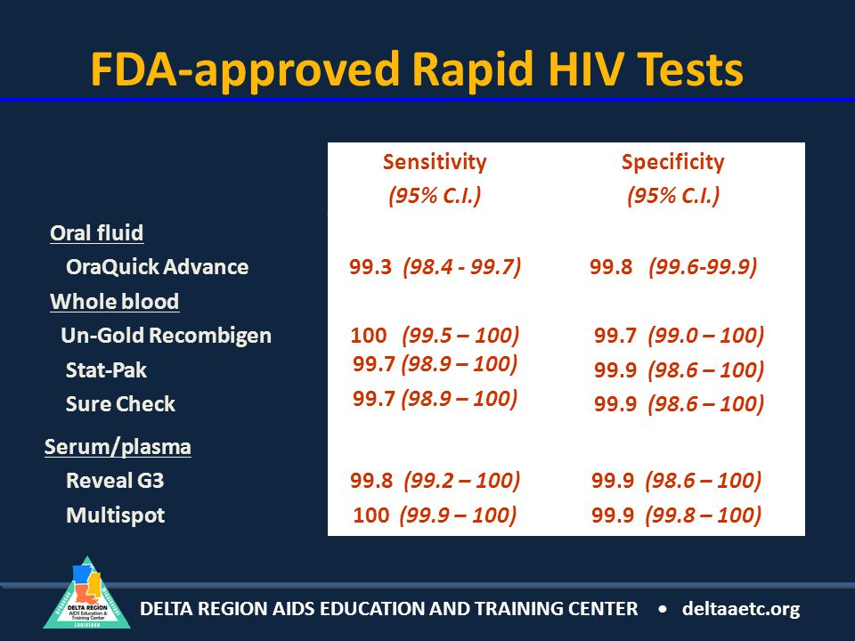 DELTA REGION AIDS EDUCATION AND TRAINING CENTER deltaaetc.org FDA-approved Rapid HIV Tests Sensitivity (95% C.I.) Specificity (95% C.I.) Oral fluid OraQuick Advance Whole blood Un-Gold Recombigen Stat-Pak Sure Check 99.3 (98.4 - 99.7) 100 (99.5 – 100) 99.7 (98.9 – 100) 99.7 (98.9 – 100) 99.8 (99.6-99.9) 99.7 (99.0 – 100) 99.9 (98.6 – 100) Serum/plasma Reveal G3 Multispot 99.8 (99.2 – 100) 100 (99.9 – 100) 99.9 (98.6 – 100) 99.9 (99.8 – 100)