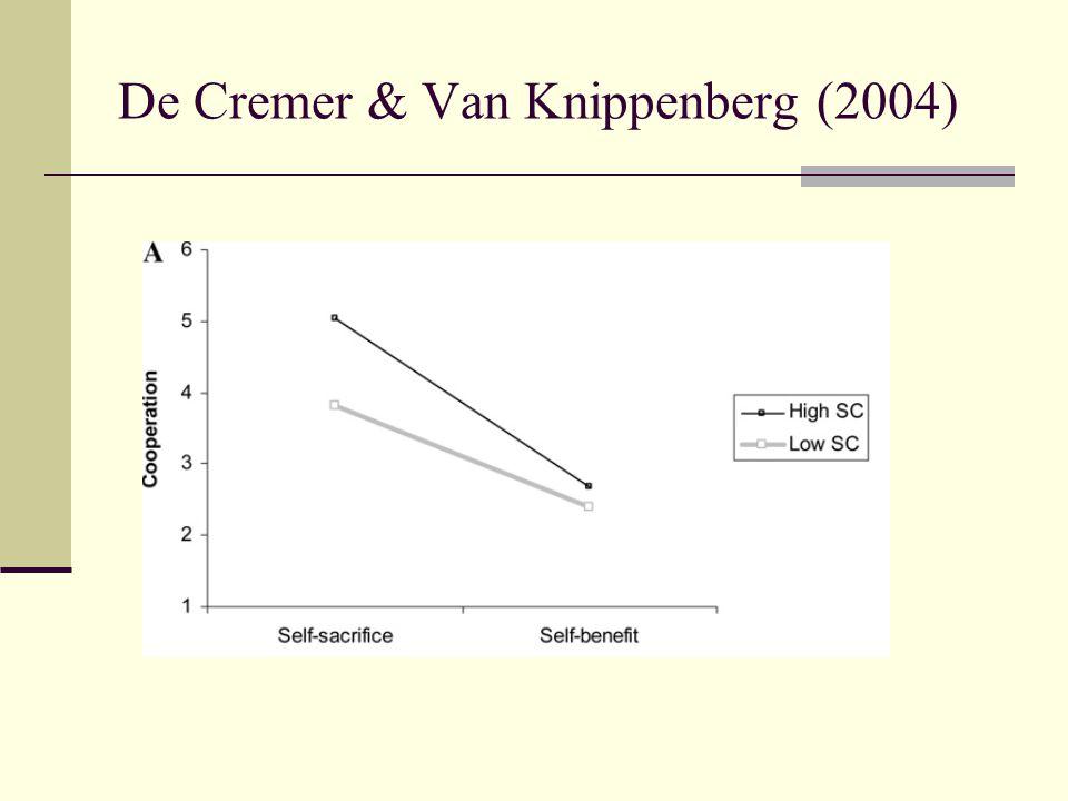 De Cremer & Van Knippenberg (2004)