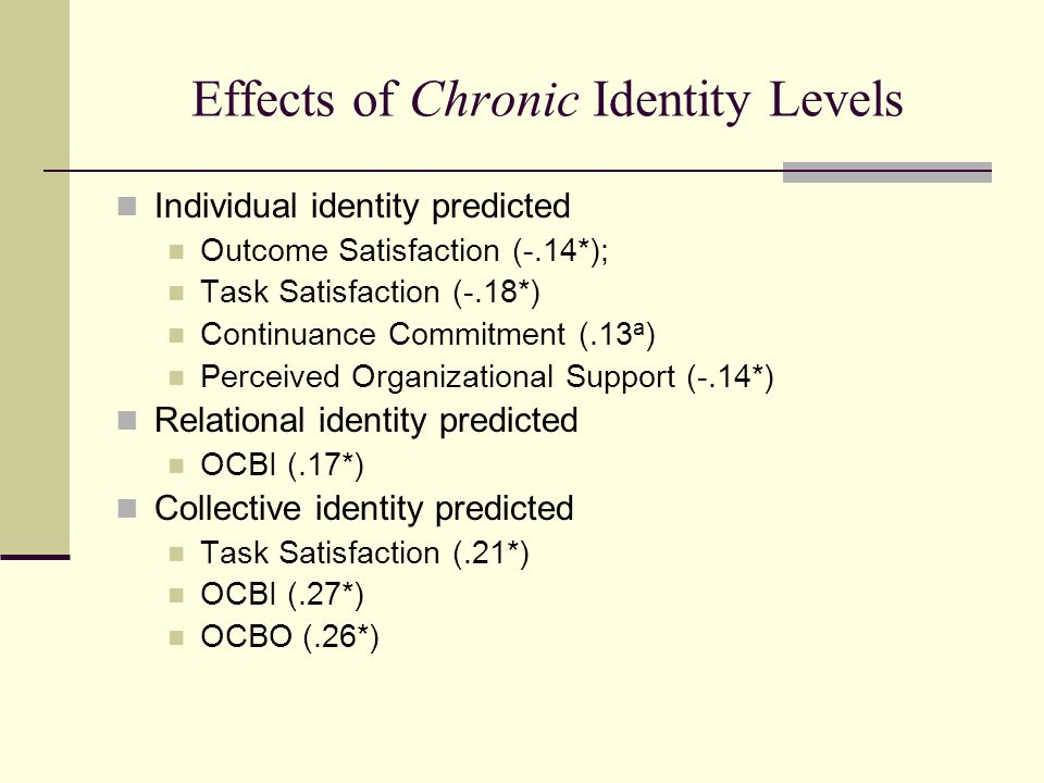 Effects of Chronic Identity Levels Individual identity predicted Outcome Satisfaction (-.14*); Task Satisfaction (-.18*) Continuance Commitment (.13 a ) Perceived Organizational Support (-.14*) Relational identity predicted OCBI (.17*) Collective identity predicted Task Satisfaction (.21*) OCBI (.27*) OCBO (.26*)
