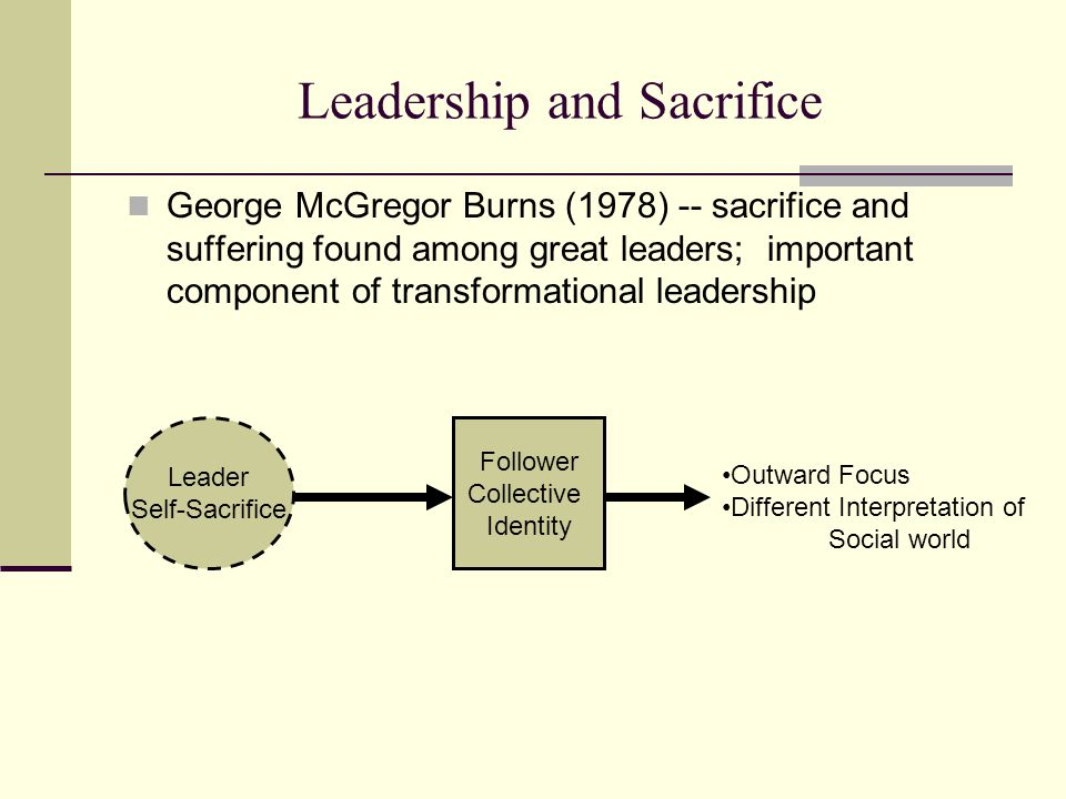 Leader Self-Sacrifice Follower Collective Identity Outward Focus Different Interpretation of Social world Leadership and Sacrifice George McGregor Burns (1978) -- sacrifice and suffering found among great leaders; important component of transformational leadership