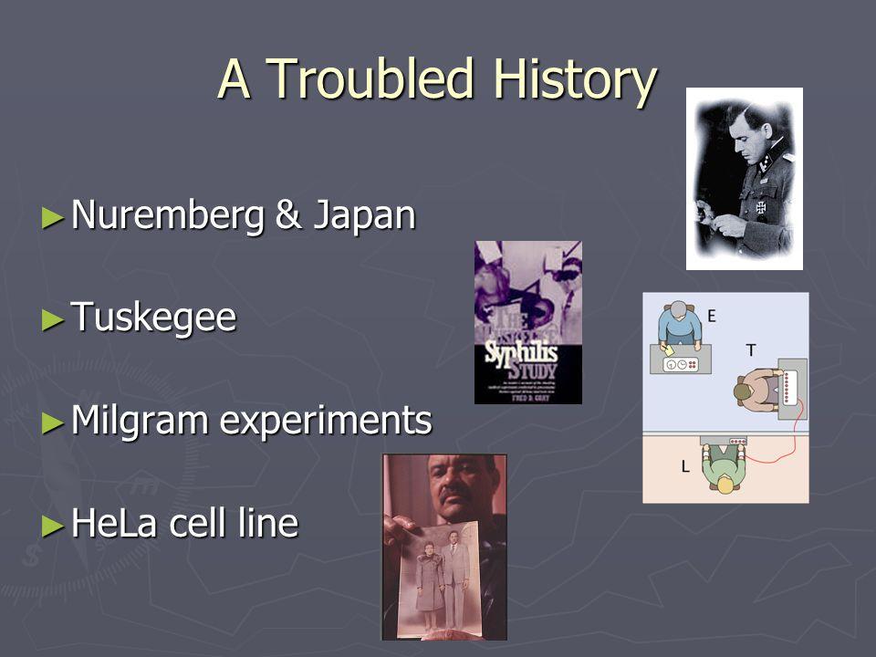 A Troubled History ► Nuremberg & Japan ► Tuskegee ► Milgram experiments ► HeLa cell line