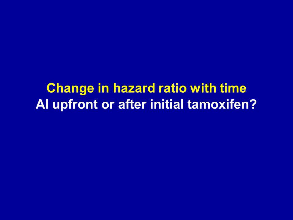 Change in hazard ratio with time AI upfront or after initial tamoxifen?
