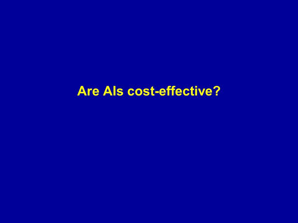 Are AIs cost-effective?