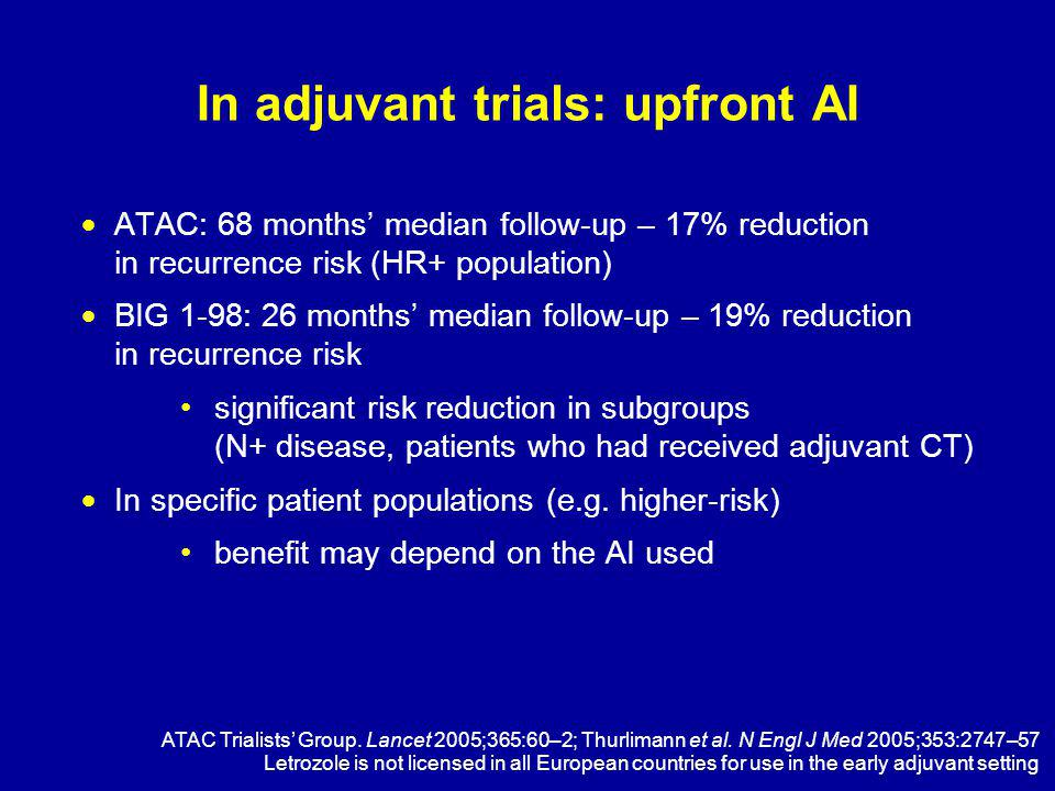 In adjuvant trials: upfront AI  ATAC: 68 months' median follow-up – 17% reduction in recurrence risk (HR+ population)  BIG 1-98: 26 months' median follow-up – 19% reduction in recurrence risk significant risk reduction in subgroups (N+ disease, patients who had received adjuvant CT)  In specific patient populations (e.g.